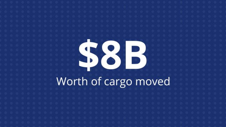 Milestone Achieved- $0-$8 Billion Worth of cargo moved using GoComet Platform
