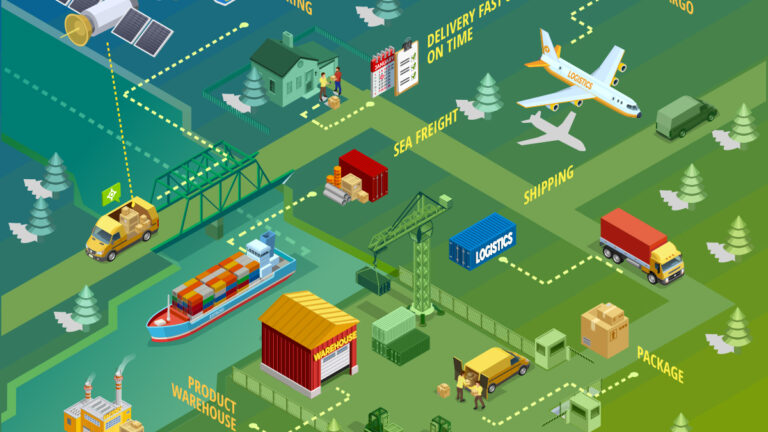 Green vs Sustainable Supply Chain Management